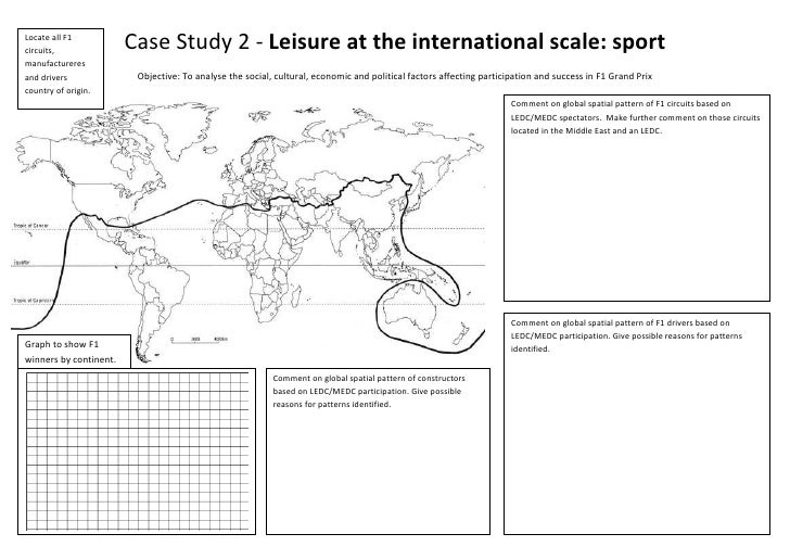 Locate all F1 circuits, manufactureres and drivers country of origin.Case Study 2 - Leisure at the international scale: sp...