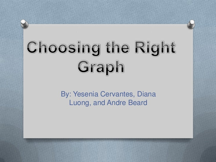 four types of graphs