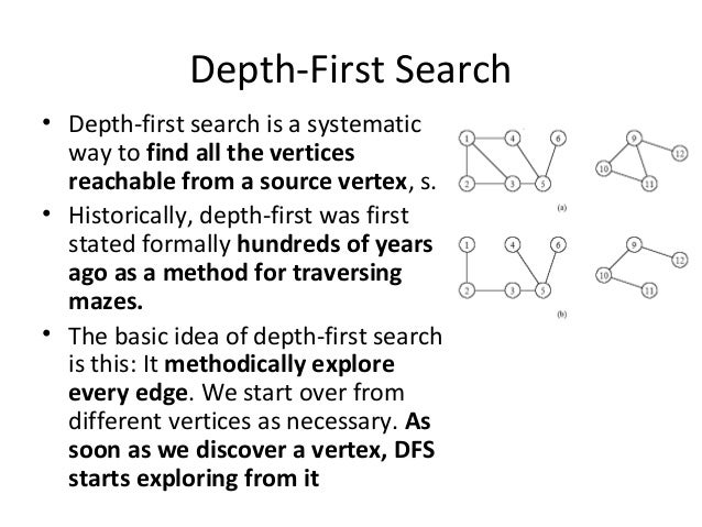 Depth-first search (DFS) for undirected graphs :: Graph ...