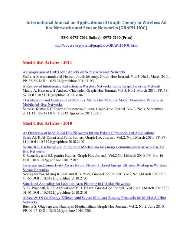 JGRAPH-HOC-Most Cited Articles