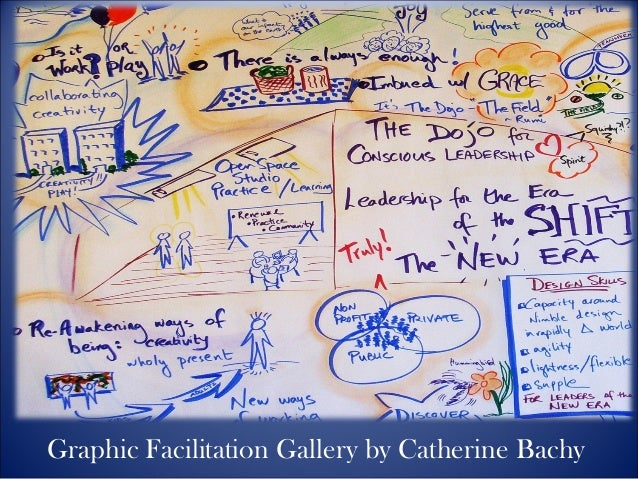 Graphic Facilitation Gallery by Catherine                        BachyGraphic Facilitation Gallery by Catherine Bachy