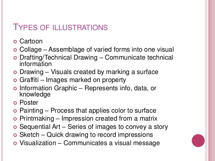Graphic Communication Drawings Drawing – Communicate