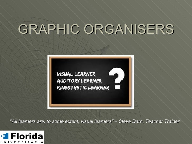"""GRAPHIC ORGANISERS""""All learners are, to some extent, visual learners"""" – Steve Darn, Teacher Trainer"""