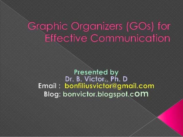 Graphic organizers for effective communication