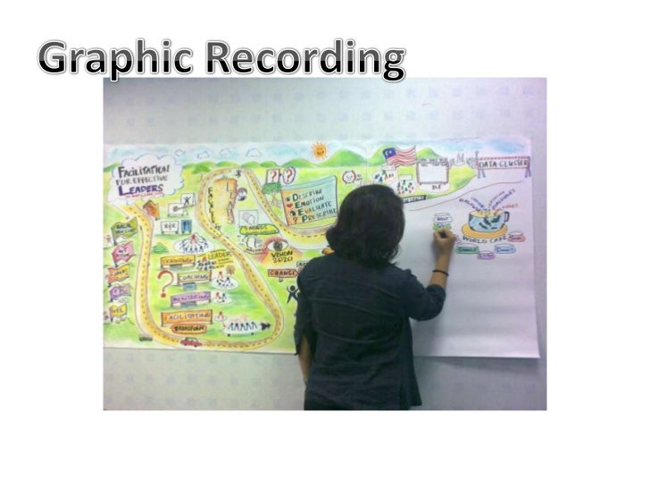 Should you require theservice of a graphic recorder at your event, please email to misb@merapiindah.com