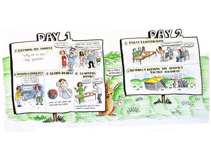 Graphic Storyline for Nairobi International Forum