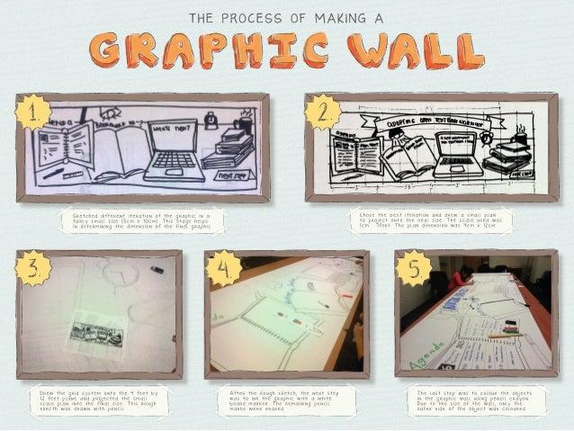 ETUG Spring 2013 - Graphic wall process by Sylvia Currie, Leva Lee, Heather Kincaid, and Hilda Anggraeni