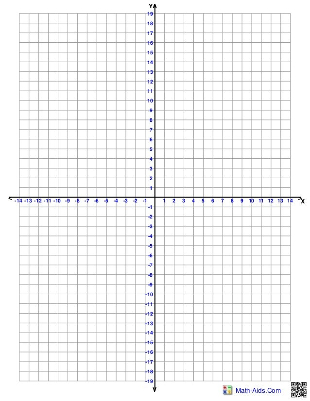 Coordinate Plane That Make Pictures When You Finish 99