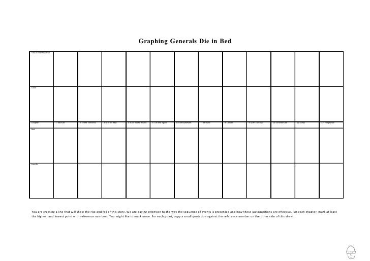 Graphing Generals Die in Bed Very Good/Beautiful     Good     Chapter               1: Recruits   2: In the Trenches   3: ...