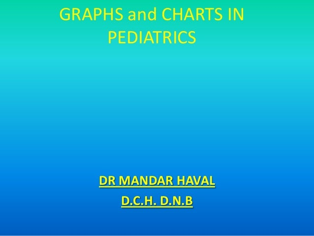 GRAPHS and CHARTS IN PEDIATRICS DR MANDAR HAVAL D.C.H. D.N.B