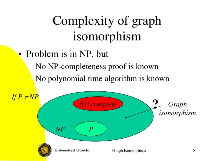 how to find non isomorphic graphs