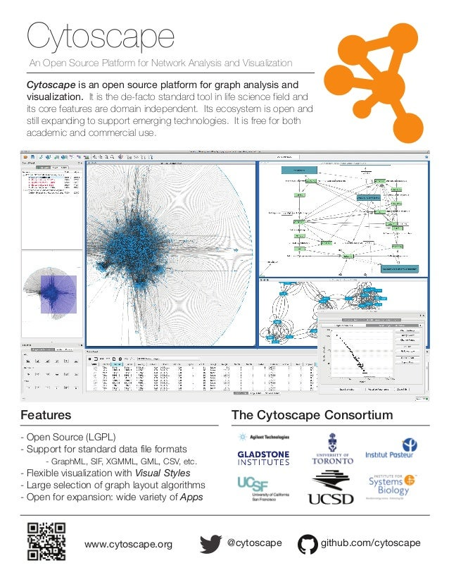 Cytoscape An Open Source Platform for Network Analysis and Visualization Cytoscape is an open source platform for graph an...