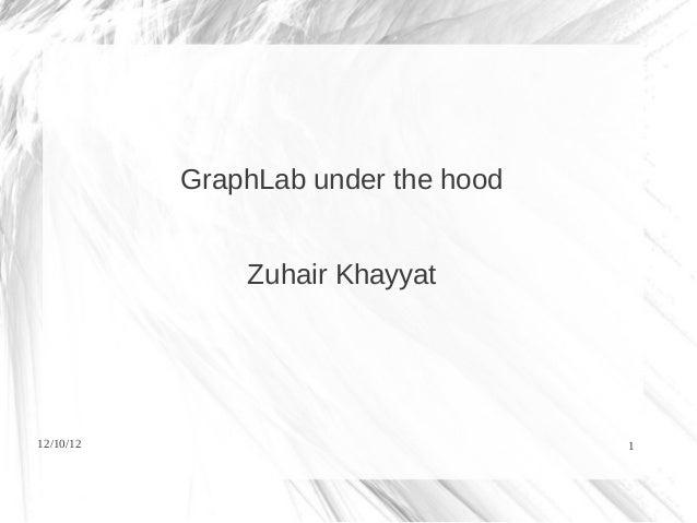 GraphLab under the hood               Zuhair Khayyat12/10/12                             1