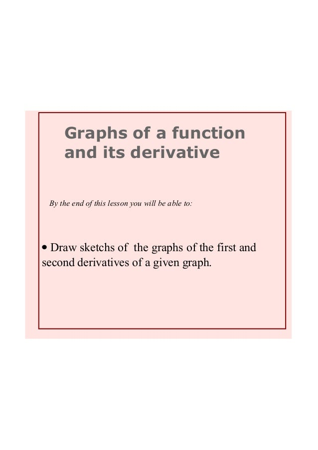 Graphs of a function  and its derivative By the end of this lesson you will be able to: • Draw sketchs of  the graphs of t...