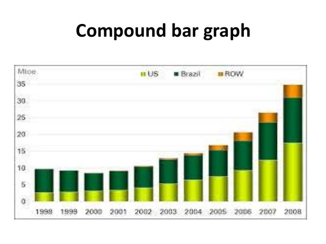 example of a bar graph