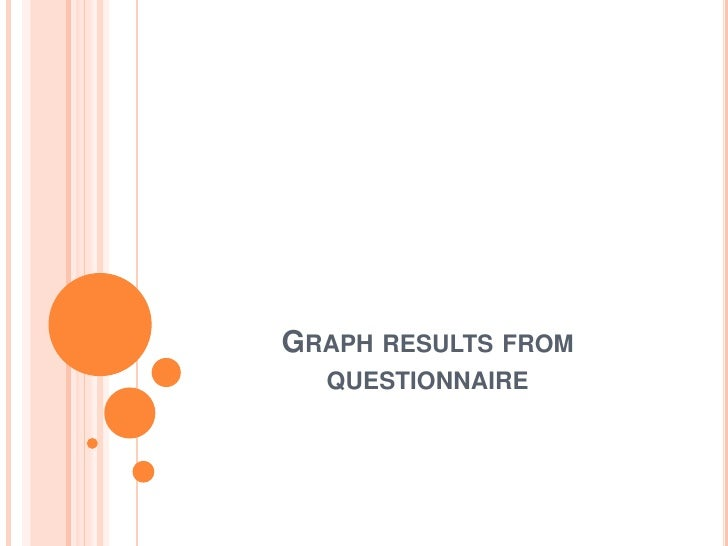 Graph results from questionnaire