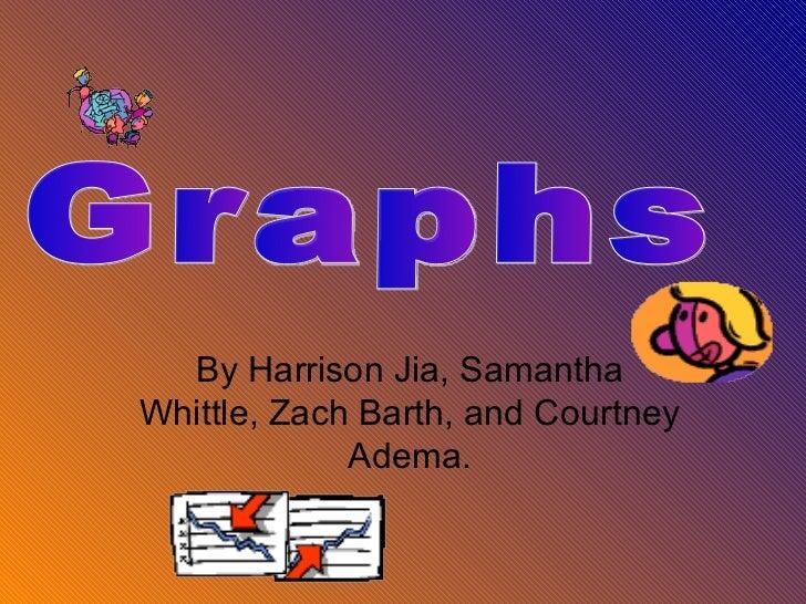By Harrison Jia, Samantha Whittle, Zach Barth, and Courtney Adema. Graphs