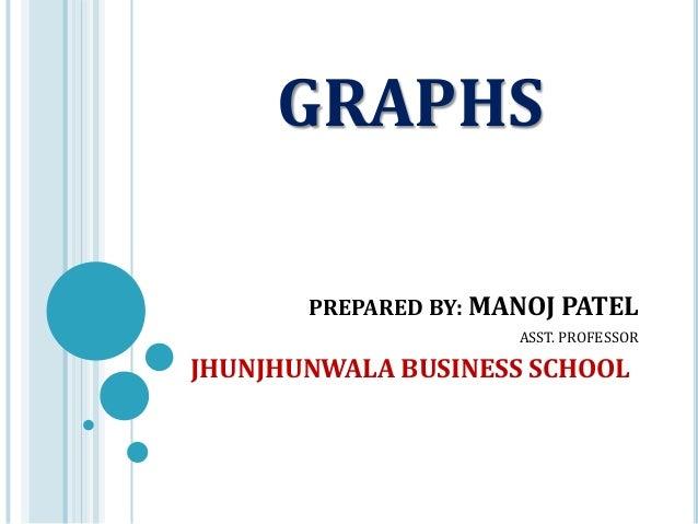 GRAPHS PREPARED BY: MANOJ PATEL ASST. PROFESSOR JHUNJHUNWALA BUSINESS SCHOOL