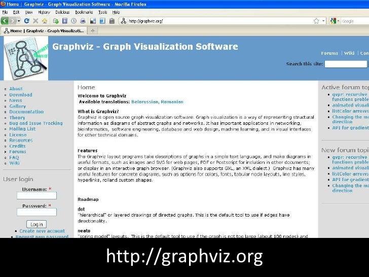Graphs in PowerPoint using Graphviz  Graph Visualization