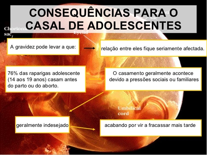 Gravidez na adolescencia artigos