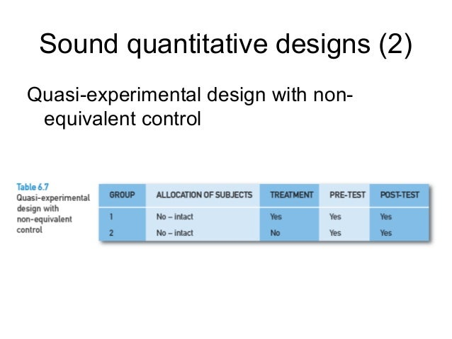 faulty experimental design Back to basics of research outline objectives : for any research article, be able to determine whether the study was a true experiment, quasi-experimental, or observational in design.
