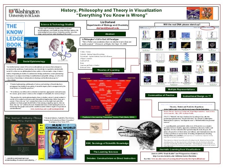 "History, Philosophy and Theory in Visualization  ""Everything You Know is Wrong"" A Philosopher's Call to End All Paradigms ..."