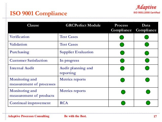 Grcperfect Enterprise Project Governance Risk And