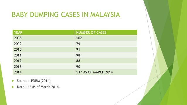 overcoming baby dumping in malaysia