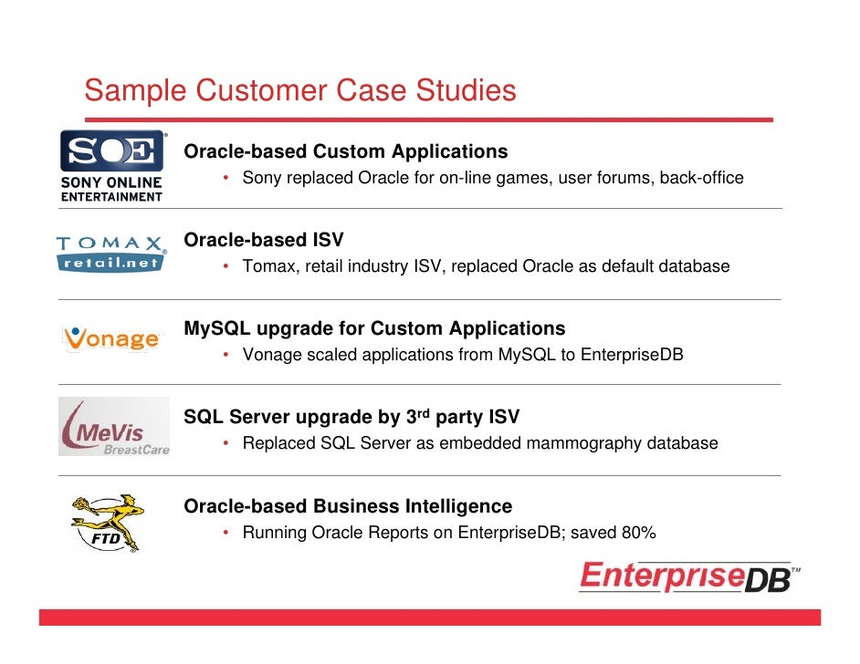 oracle customer submitted case studies Oracle: customer solutions + case studies : customer solutions + case studies : one of the important aspects of oracle customer experience is the ability to.