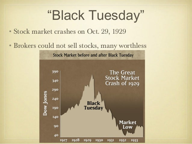 the stock market crash bank failures and the dust bowl as the causes of the great depression in amer Here are some of the most important causes and affects of the great depression  doom and started the depression was the stock market crash that happened in october of 1929  bank accounts.