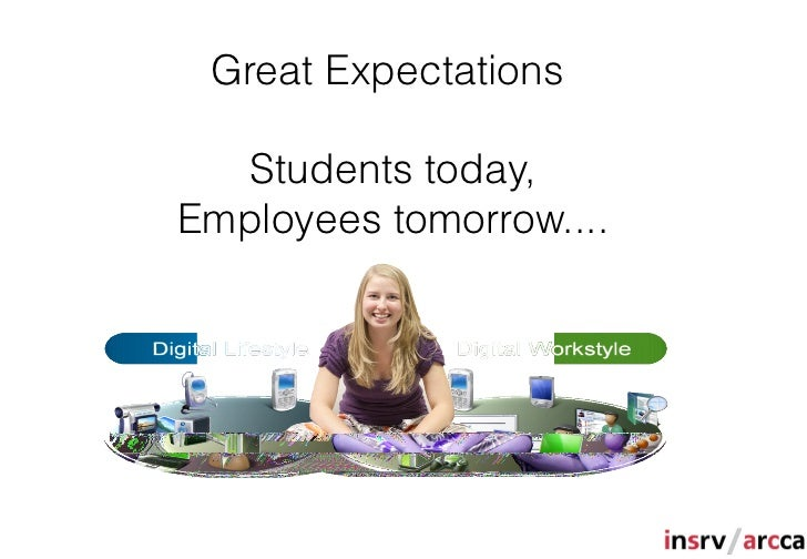 Great Expectations   Students today,Employees tomorrow....