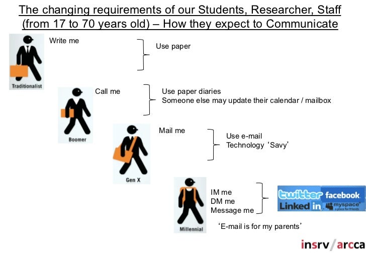 Who can help me to find some research papers?