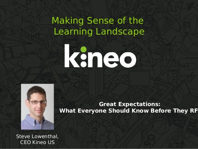 Making Sense of the Learning Landscape  Great Expectations: What Everyone Should Know Before They RFP  Steve Lowenthal, CE...