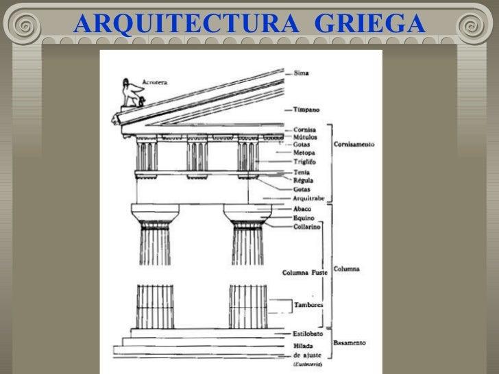 Grecia arquitectura for Arquitectura griega templos