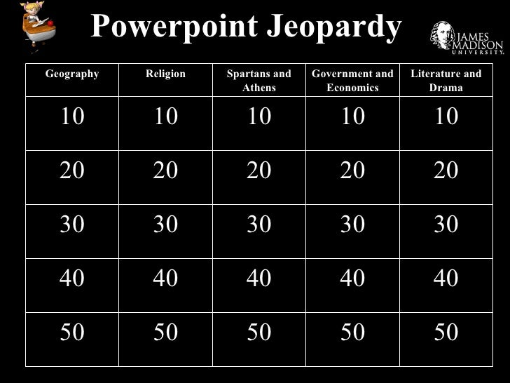 Powerpoint Jeopardy Geography Religion Spartans and Athens Government and Economics Literature and Drama 10 10 10 10 10 20...