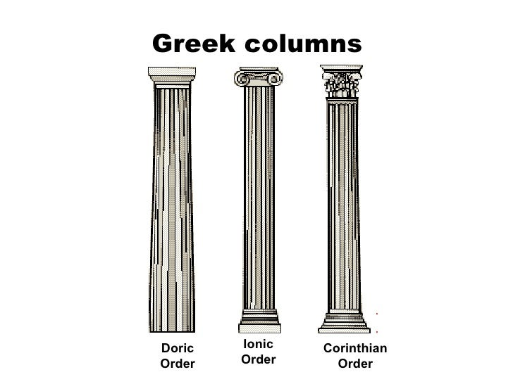doric ionic corinthian Premier series™ corinthian wood columns the superior order should always be placed over the inferior, that is corinthian over ionic, doric, tuscan.