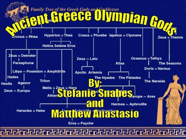 Greekpowerpoint1 1222291345515216-8