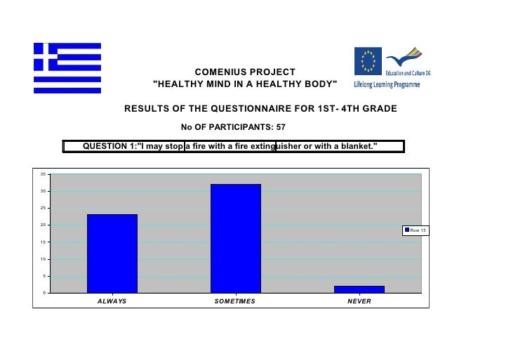 "COMENIUS PROJECT                             ""HEALTHY MIND IN A HEALTHY BODY""                         RESULTS OF THE QUEST..."