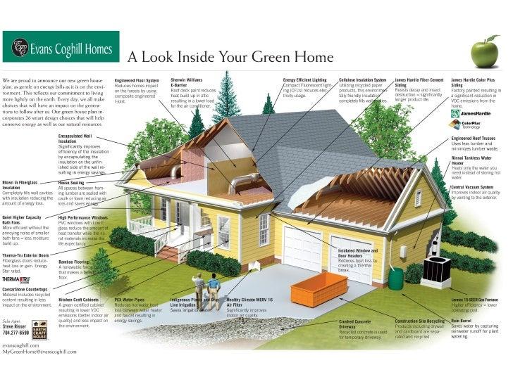 Green Home EarthCraft Home Cut-away Diagram