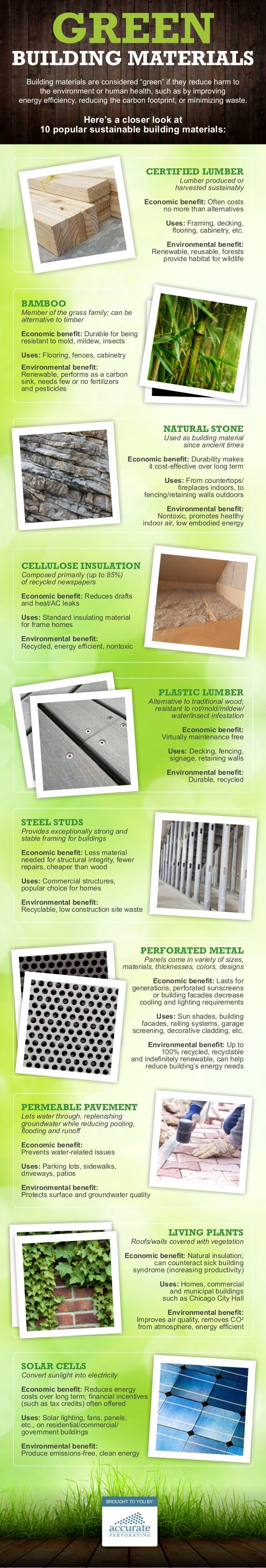 Green building materials for Construction materials cost