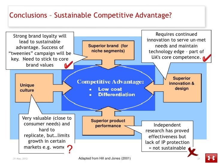 "competitive advantage in operating global essay In essence, it is about ""knowledge management"", which lies at the foundation of  firm level competitive advantage in today's global economy the essays contain."