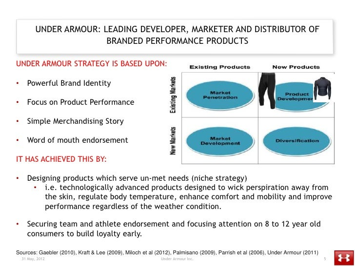 under armour business strategy