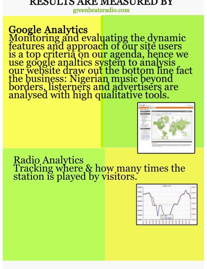 Greenbeatsradio.com advertising results