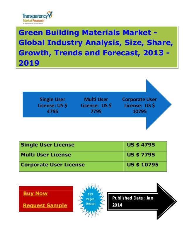 Green Building Materials Market Analysis, Share, Forecast ...