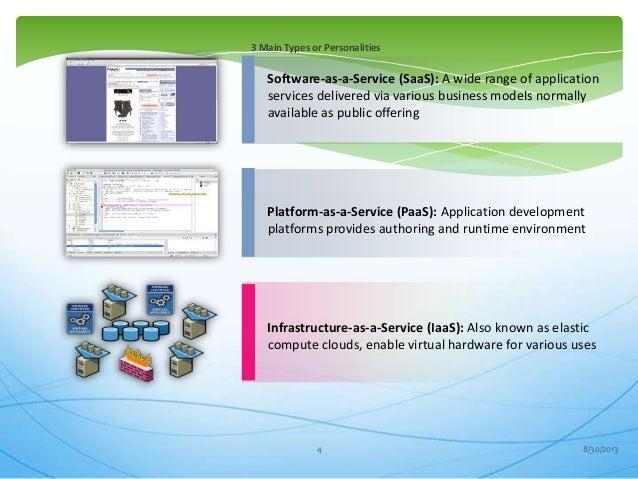 Survey Paper on Cloud Computing (PDF Download