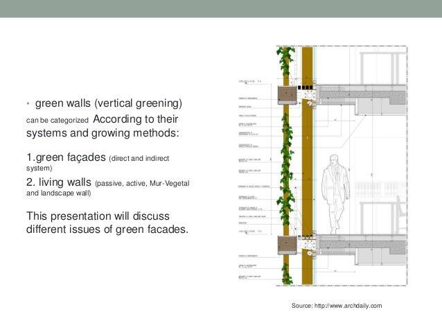 Vertical Garden Building Plans