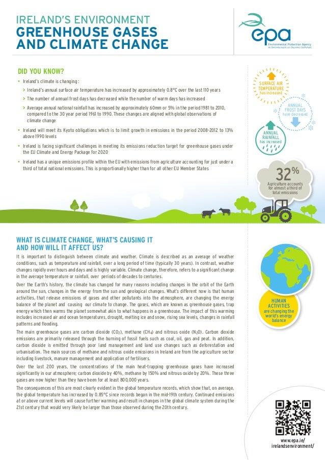 Greenhouse Gases and Climate Change - EPA Ireland Factsheet