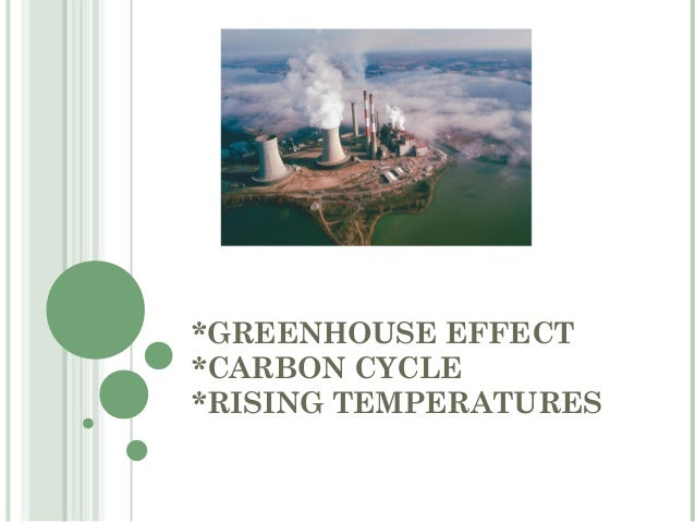 *GREENHOUSE EFFECT *CARBON CYCLE *RISING TEMPERATURES