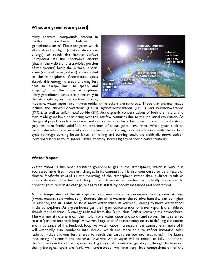 What are greenhouse gases?  Many chemical compounds present in Earth's     atmosphere        behave      as 'greenhouse ga...