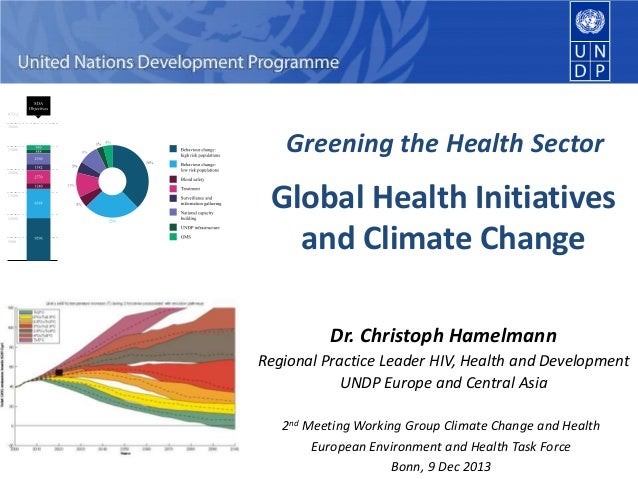 Greening the Health Sector  c  Global Health Initiatives and Climate Change c  Dr. Christoph Hamelmann Regional Practice L...